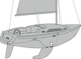 bilge pump on used sailboat