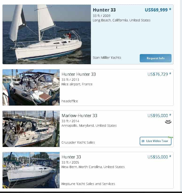 where to buy used hunter 33 boat