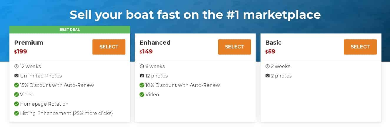 how to sell boat fast