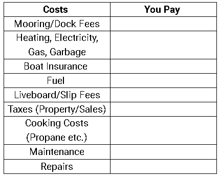 cost of living on a houseboat price template