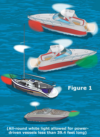 how to boat at night lights
