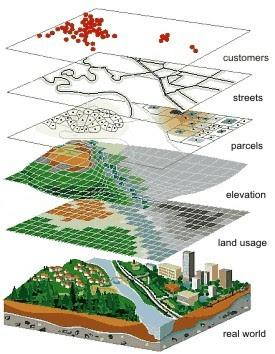 An example of GIS being used in the consumer business
