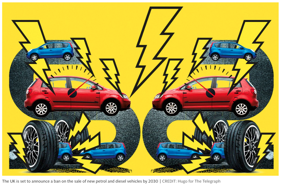 "The Telegraph feature: ""Mission impossible? Britain races to get ready for 2030 switch to electric cars"""