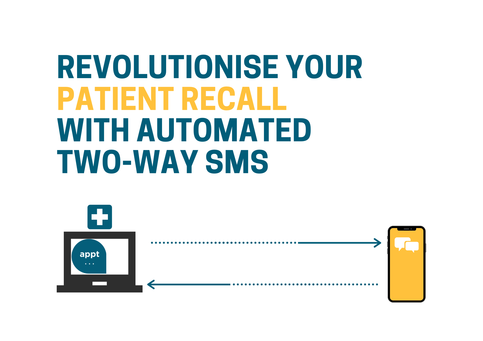 two-way sms messaging for GP surgery