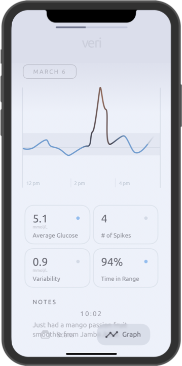 Veri mobile app showing blood sugar graph with variability and time in range.