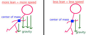TRT-Revolution-Gravity-Muscle