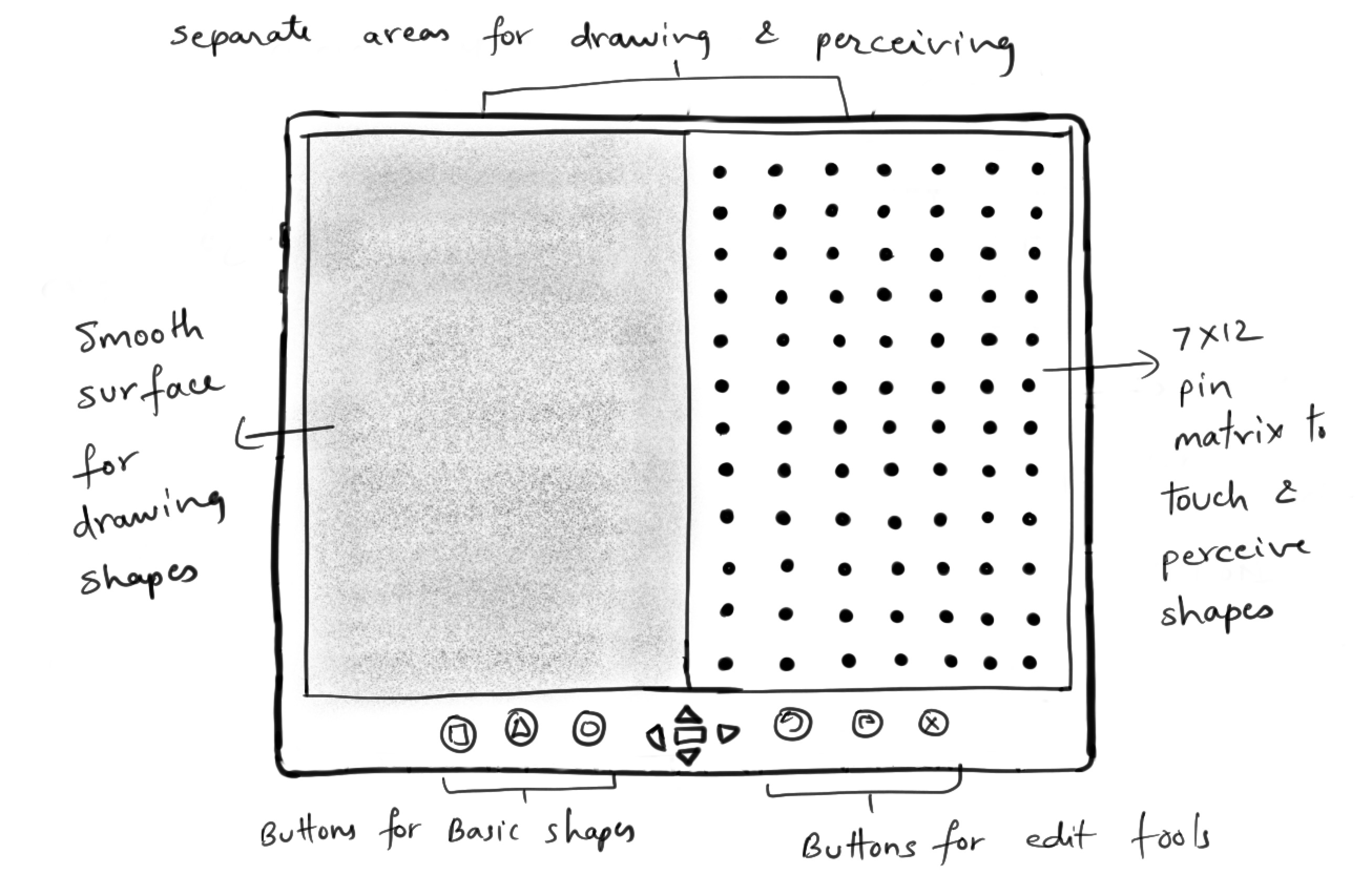 This image shows a concept with two panels. On the left panel users can draw diagrams on a smooth surface. On the right panel pin matrix enables users to perceive the diagram.