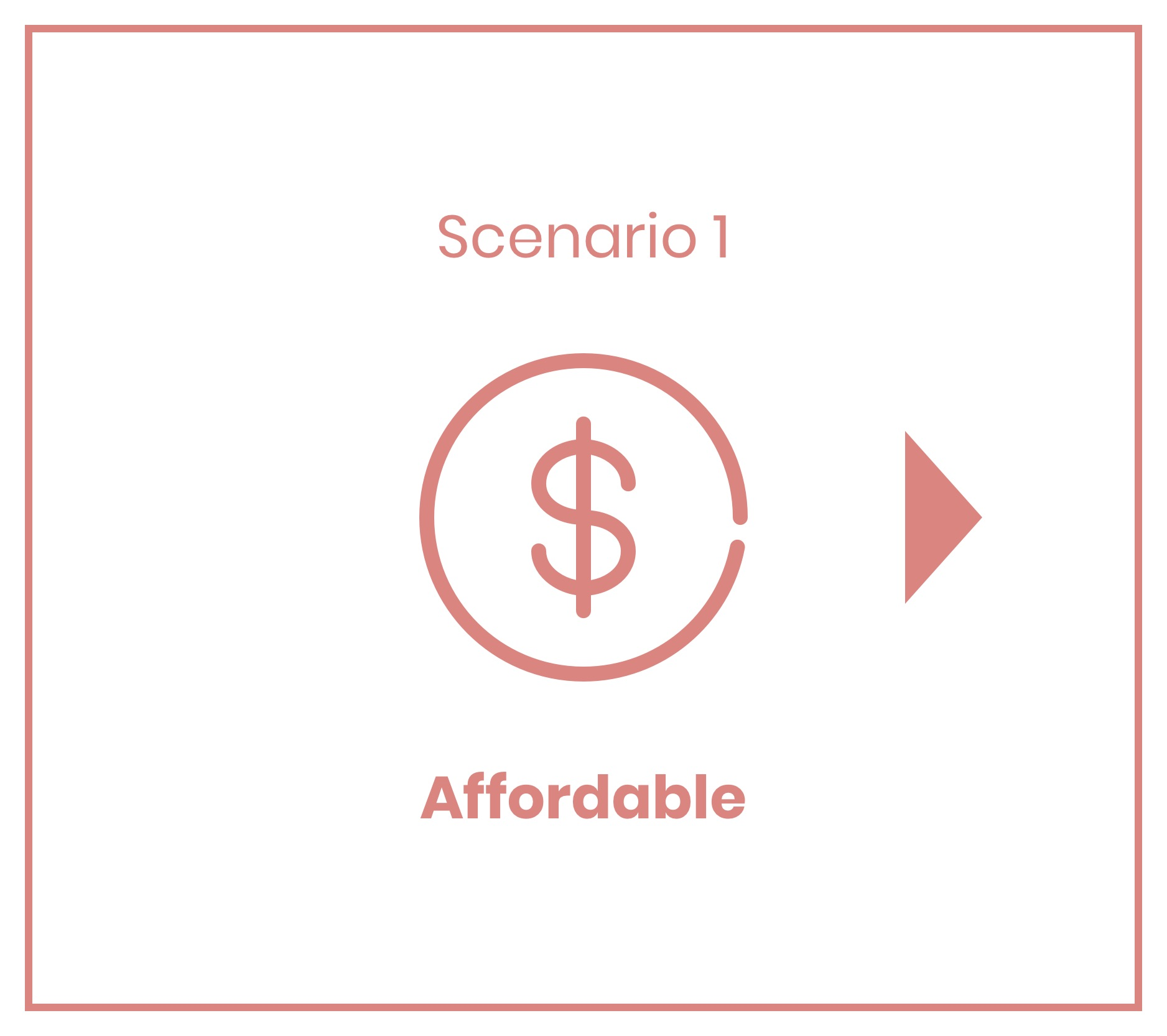 Scenario 1 is the problem of affordability. A dollar icon represents the theme of the scenario.