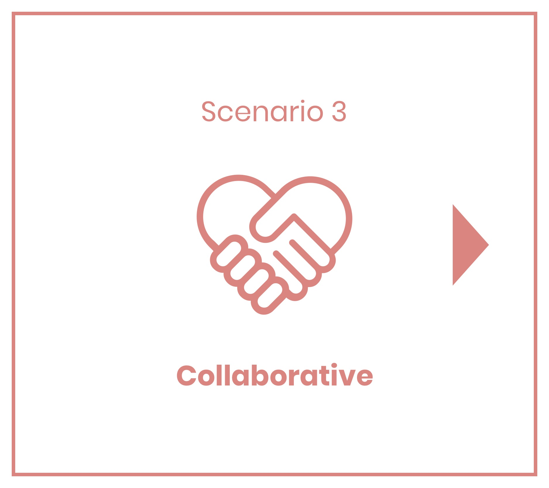Scenario 3 is based on collaboration. Icon of two hands forming a heart represents collaboration.