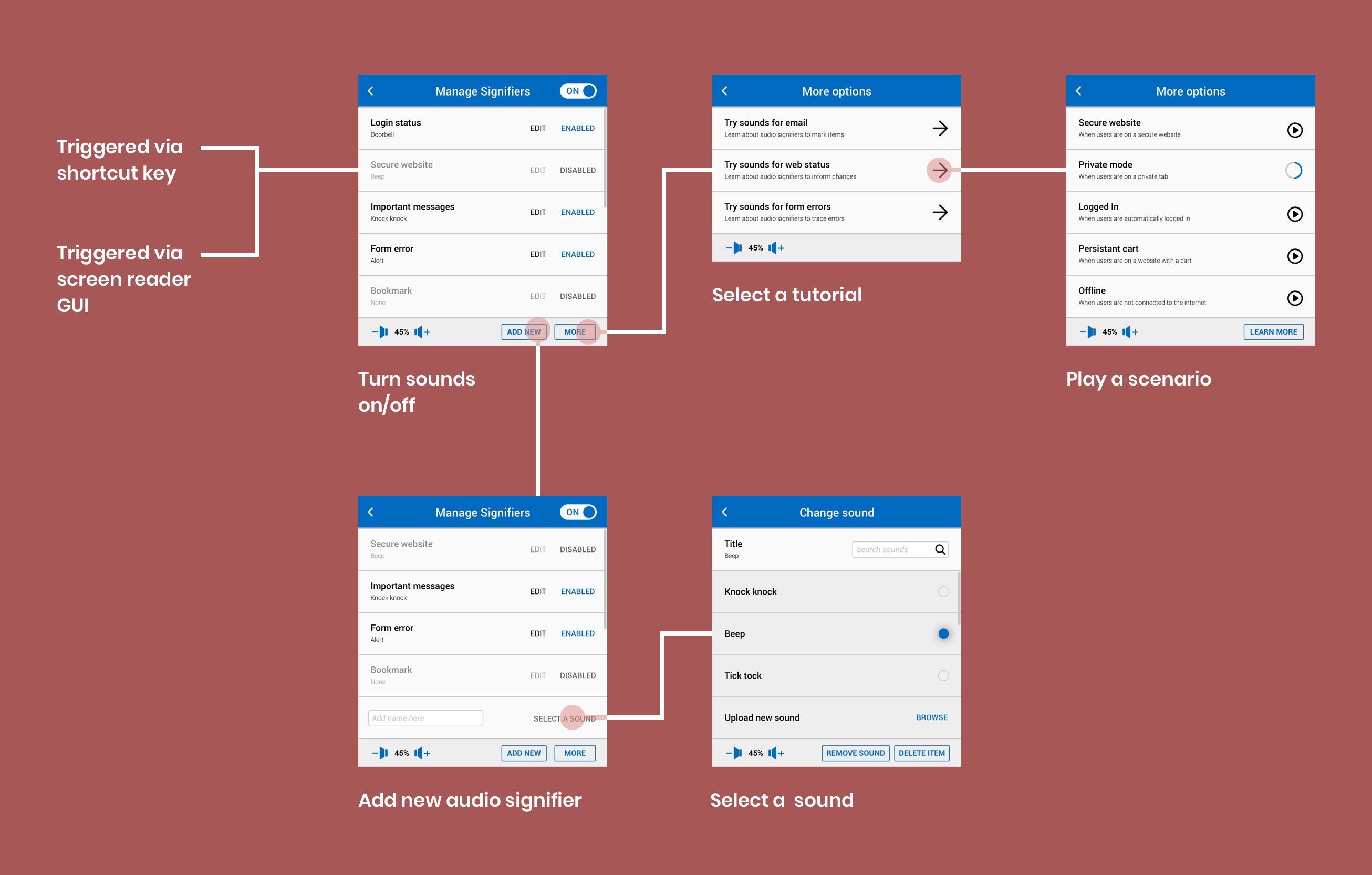 Image of the workflow for audio signifier settings where users can turn on/off sounds, play tutorials, and add new audio signifiers.