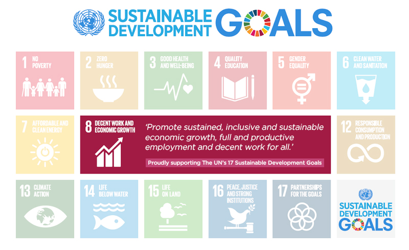 We believe that to solve global climate, economic and environmental issues, companies should align to one of the UN sustainable development goals.