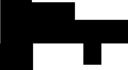 orasay logo