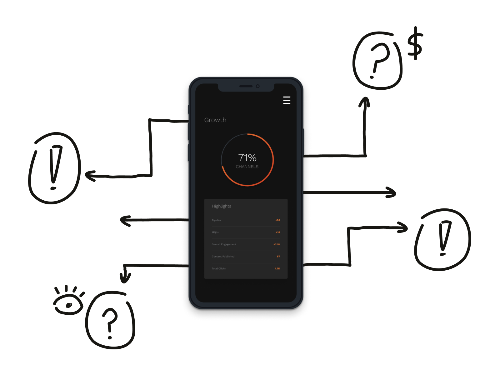 Phone - De-risk Digital Products