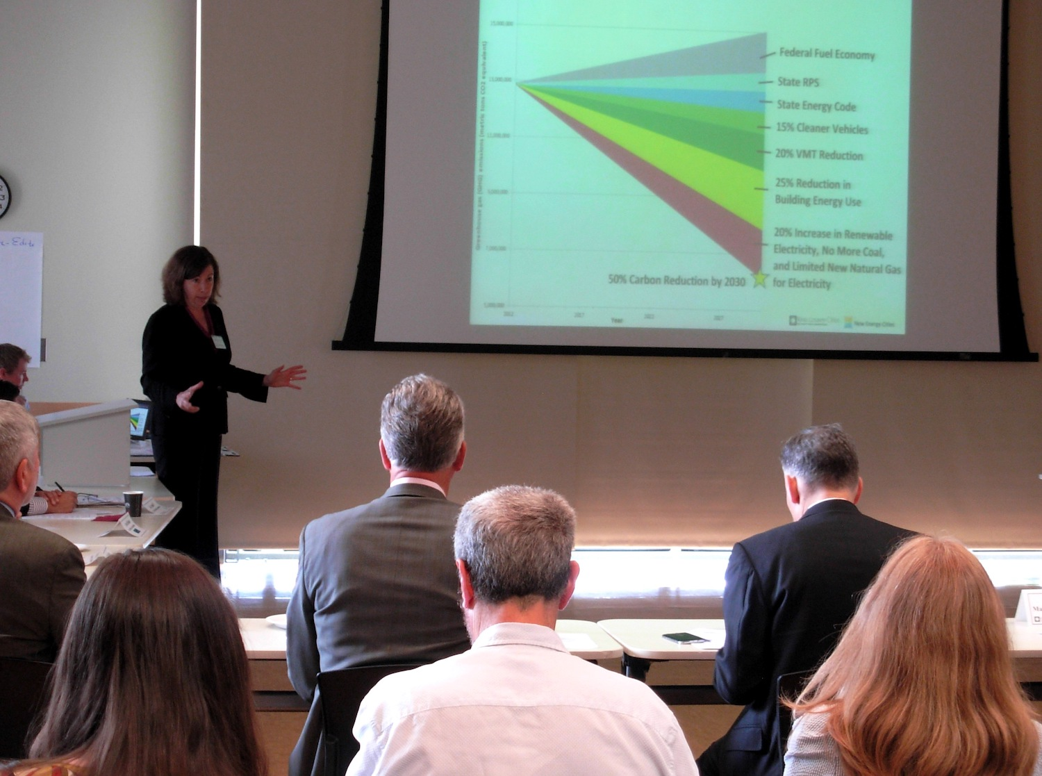 Elizabeth Willmott presenting at K4C Climate Summit | December 2014