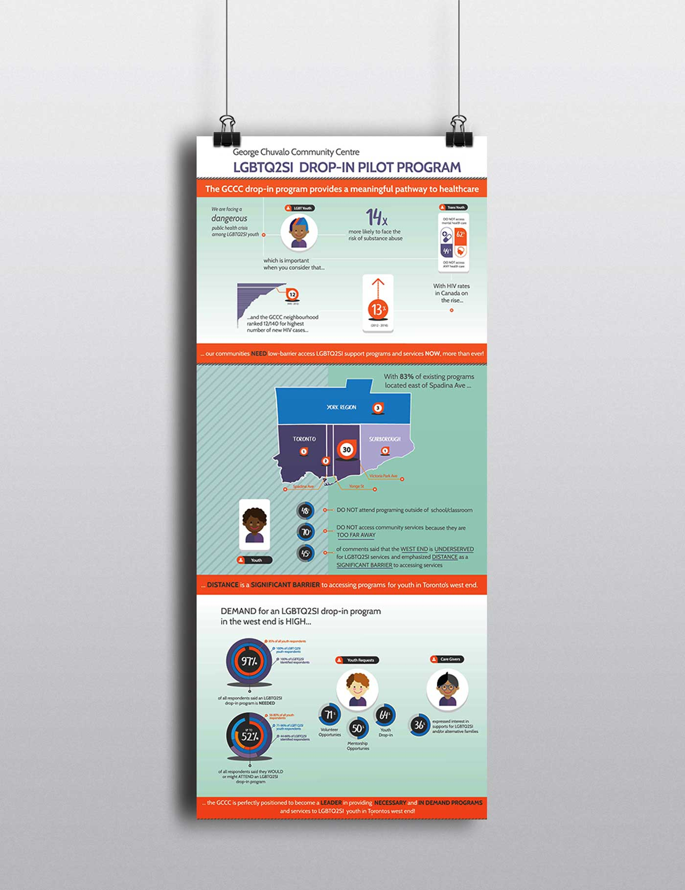 Long hanging poster with infographic