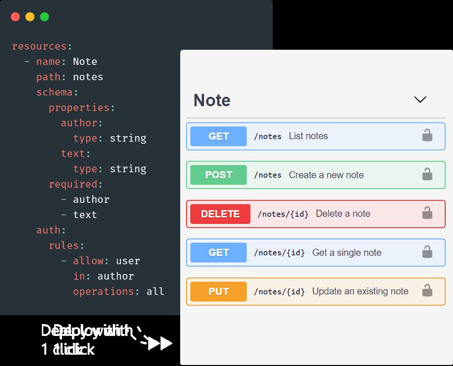 Creating an API with Stackprint