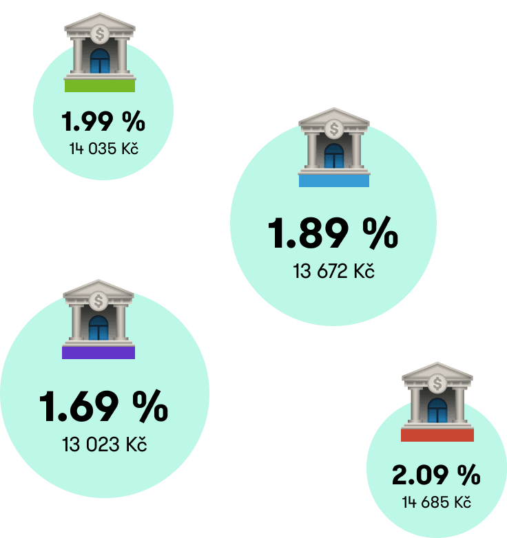 Porovnání nabídek od bank v reálném čase