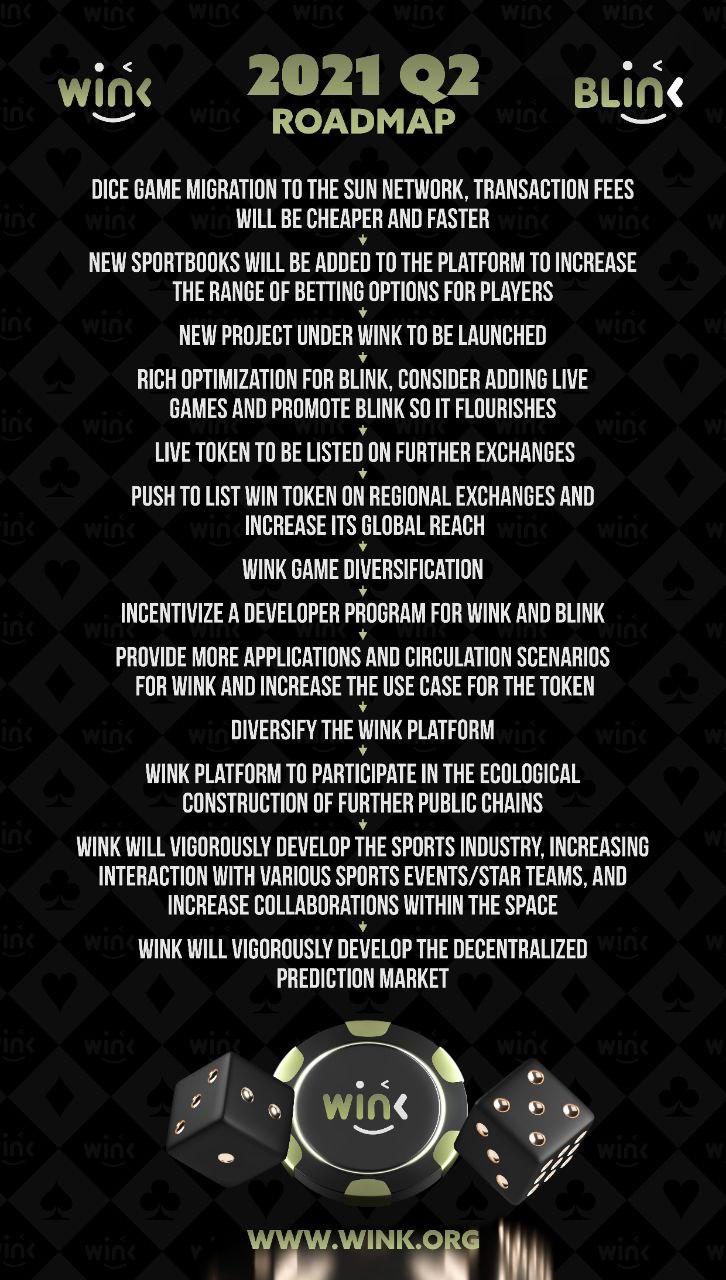 actual BLINK roadmap update plus wink