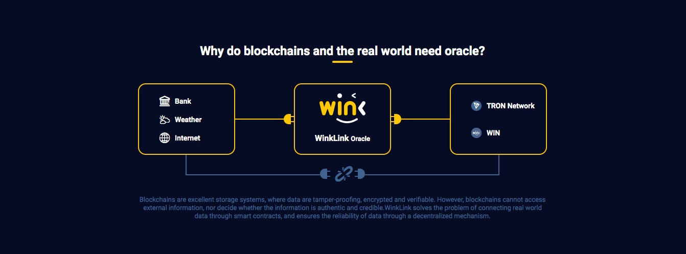 WINk crypto gambling platform acquire JustLink