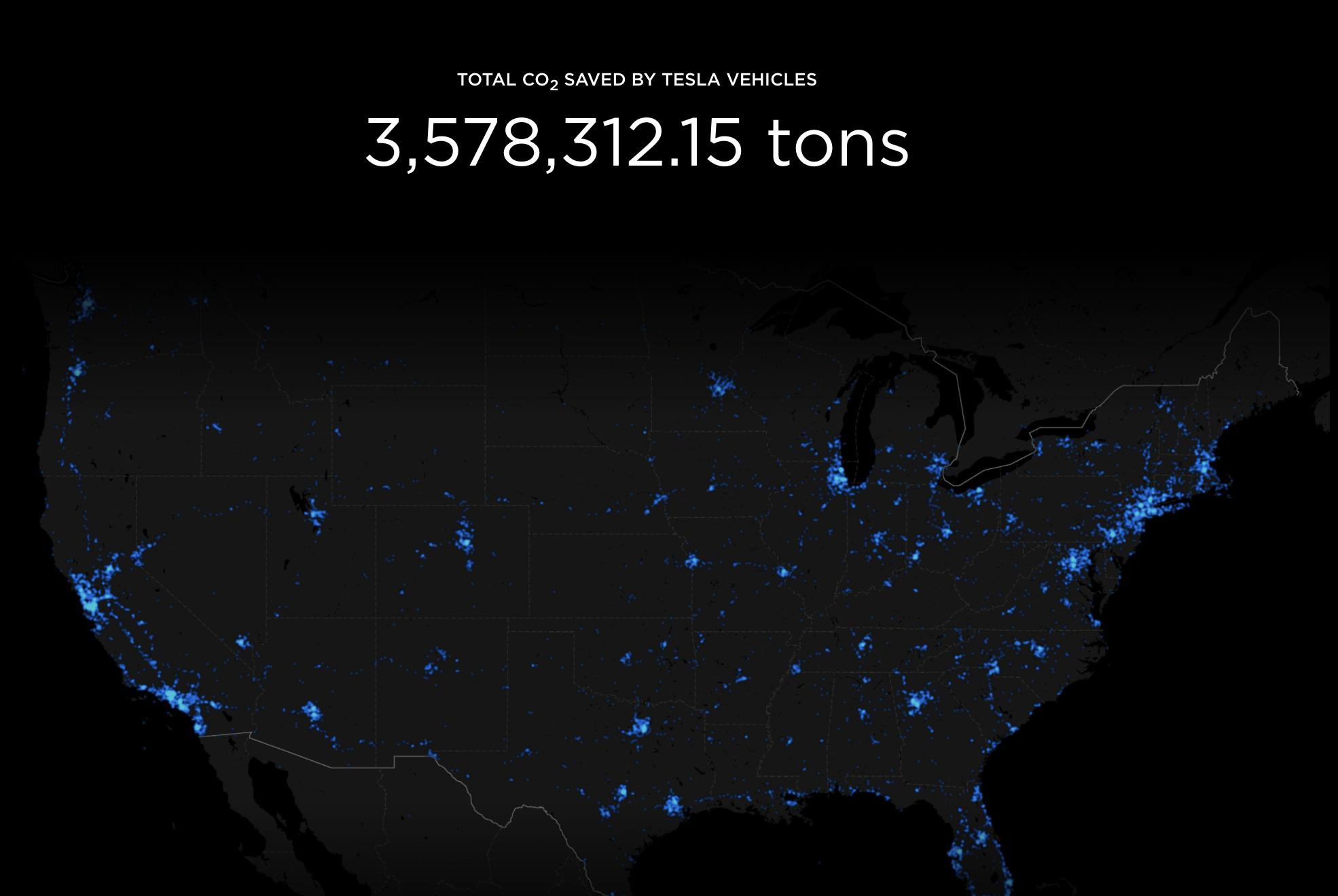 Tesla carbon impact
