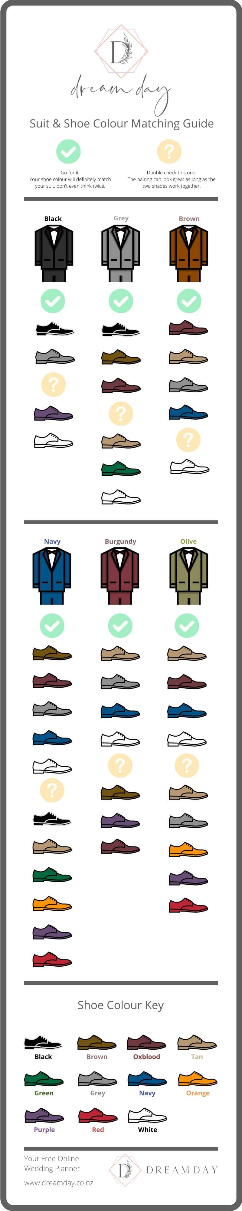 Infographic Depicting the Correct Colour Shoes To Match With Certain Coloured Suits