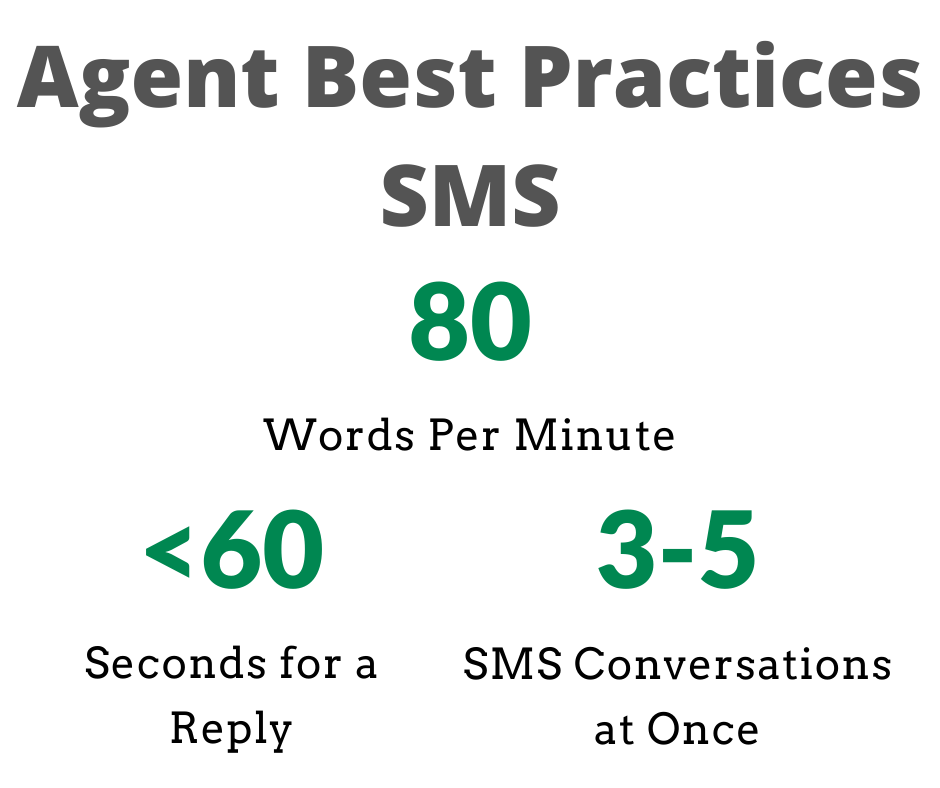 sms customer support by the numbers