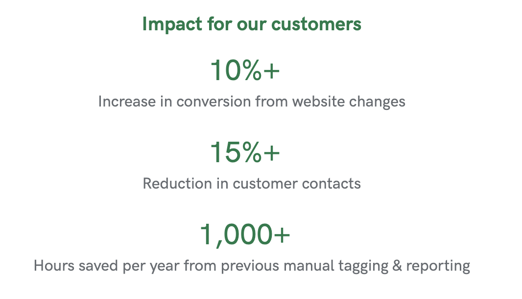 Impact from Chatdesk Trends