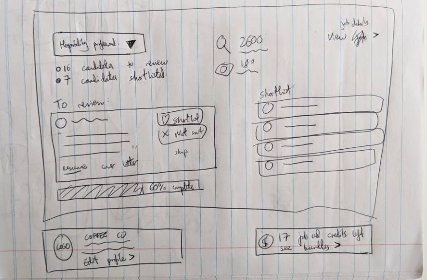 Paper dashboard wireframe