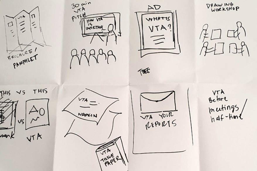 Ideation workshop sketches