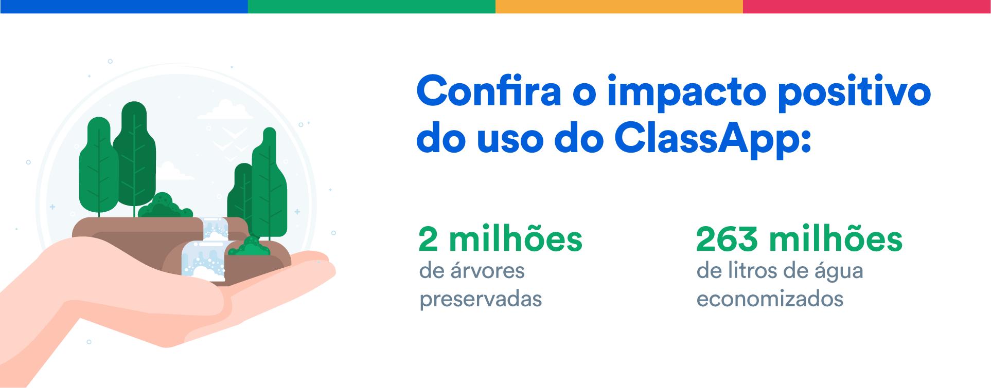 Confira o impacto positivo do uso do ClassApp: 2 milhões de árvores preservadas