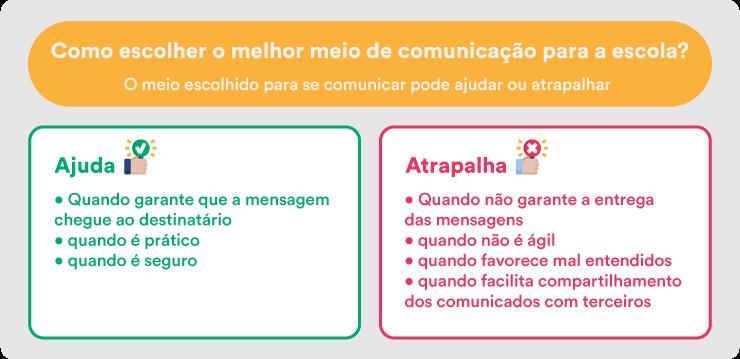 Comunicação virtual no ensino híbrido: como escolher o melhor meio para se comunicar com pais