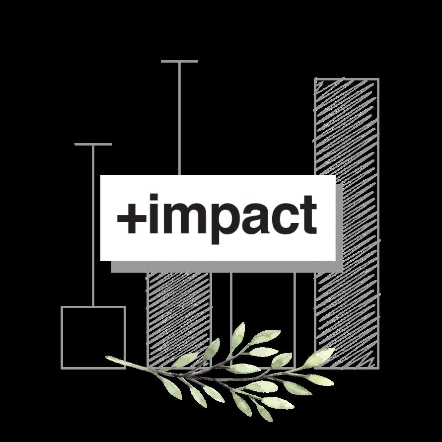 +impact