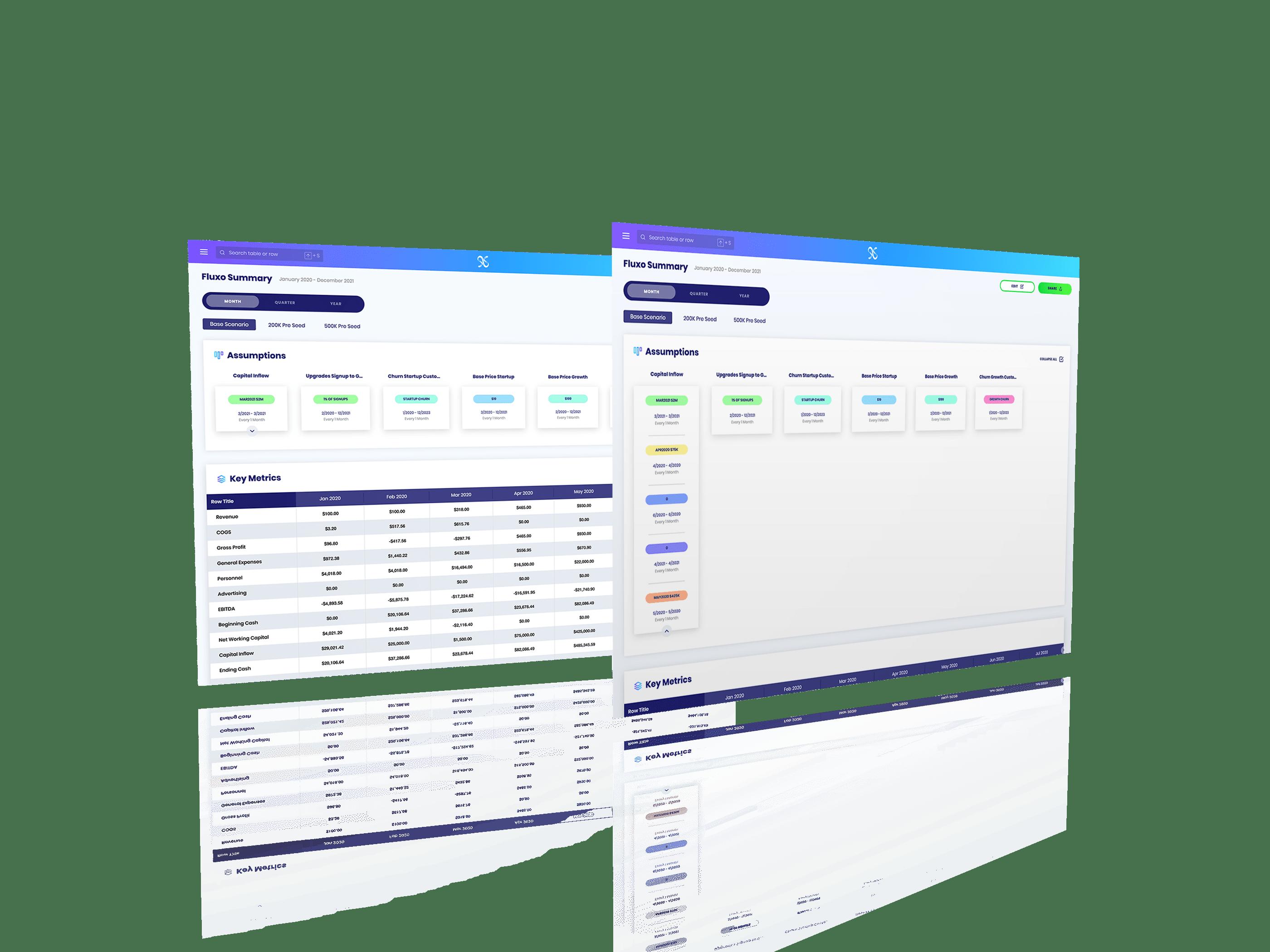 View Financial Model Report - Fluxo