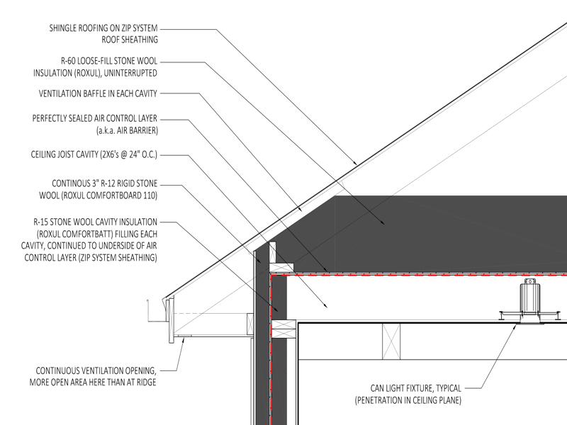 eave-detail-airtight-ceiling-ventilated-attic