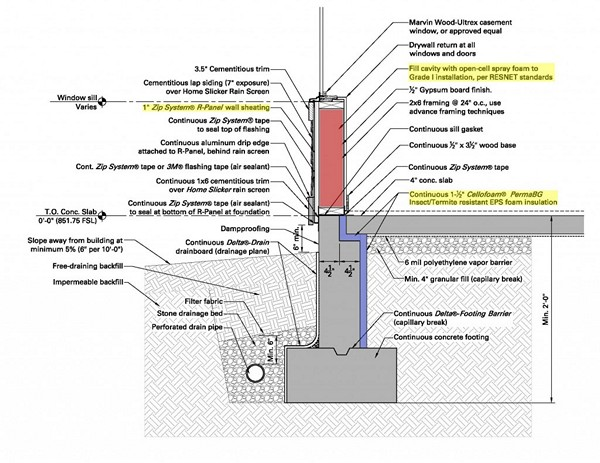 Part II: Designing for High Performance, Controlling Heat Flow in Slab-On-Grade