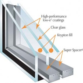 Energy Efficient Windows
