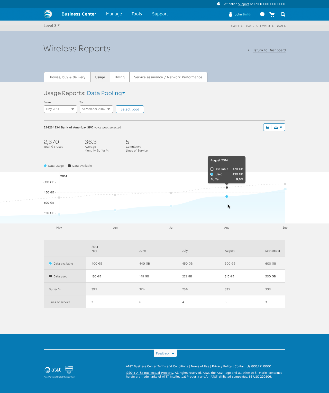 data pooling report final design with hover on graph