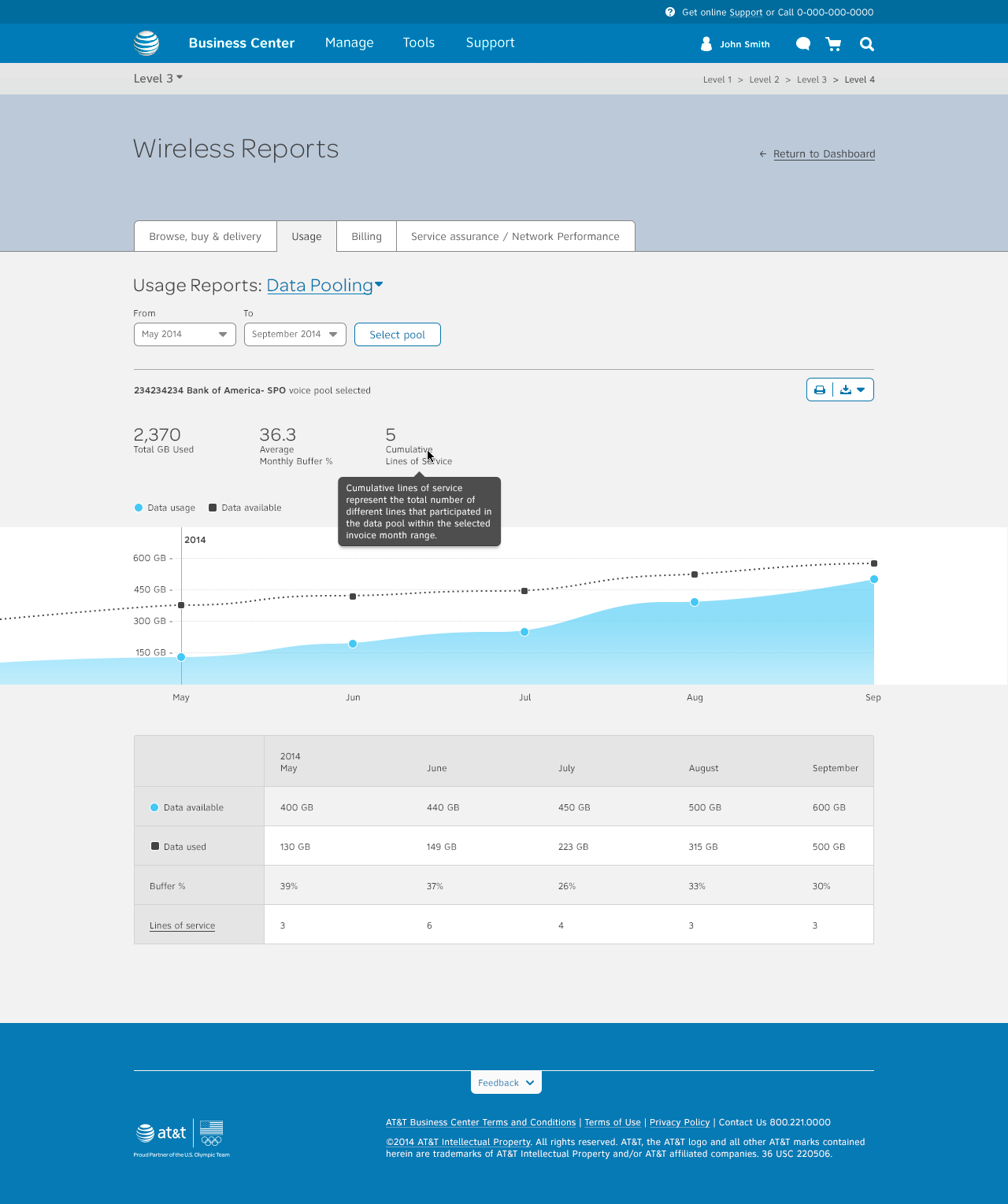 data pooling report final design with hover on summary info