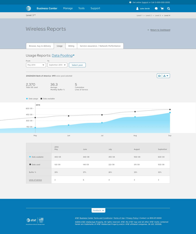 data pooling report final design