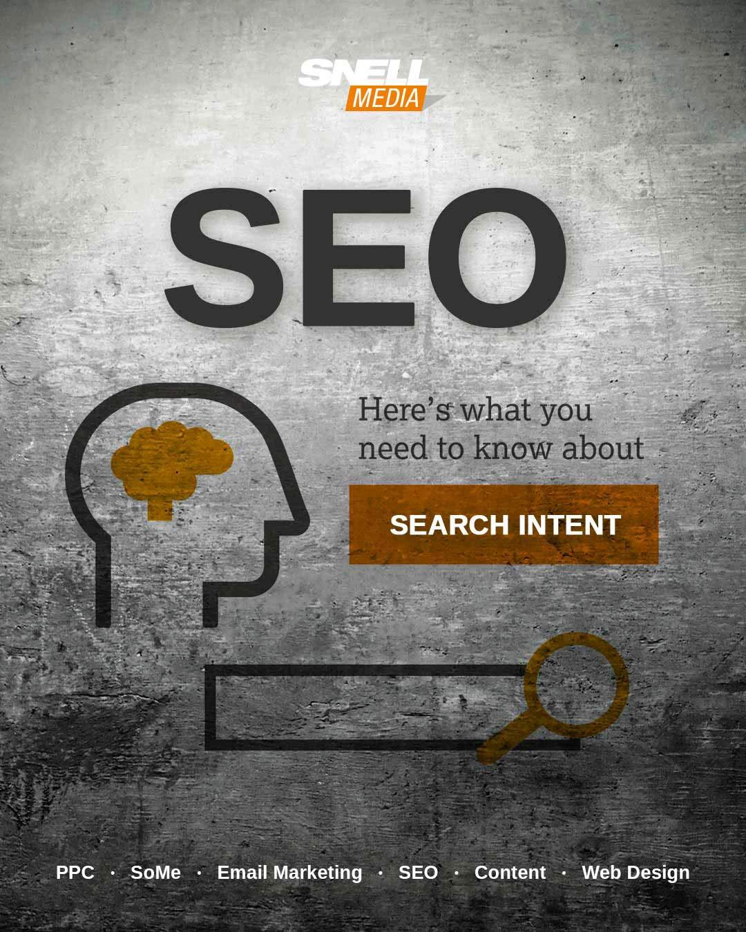 SEO & Search Intent 6th B2B Digital Marketing Trend