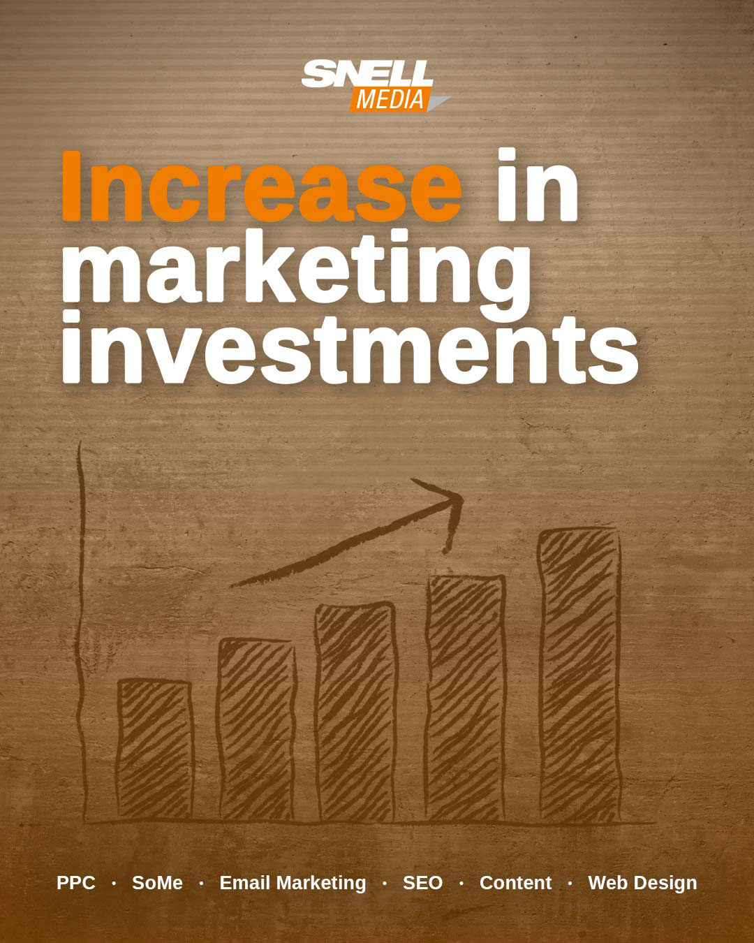 Increase in Paid Marketing Investments 11th B2B Digital Marketing Trend
