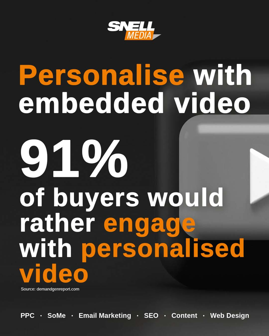 Personalise Email With Embedded Video