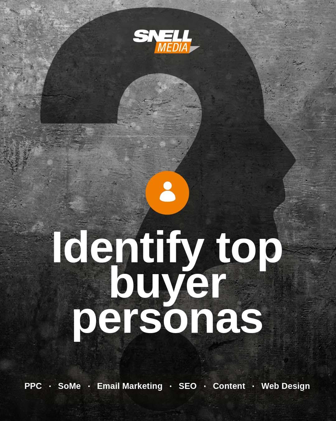 Identify Top Omnichannel Buyer Personas