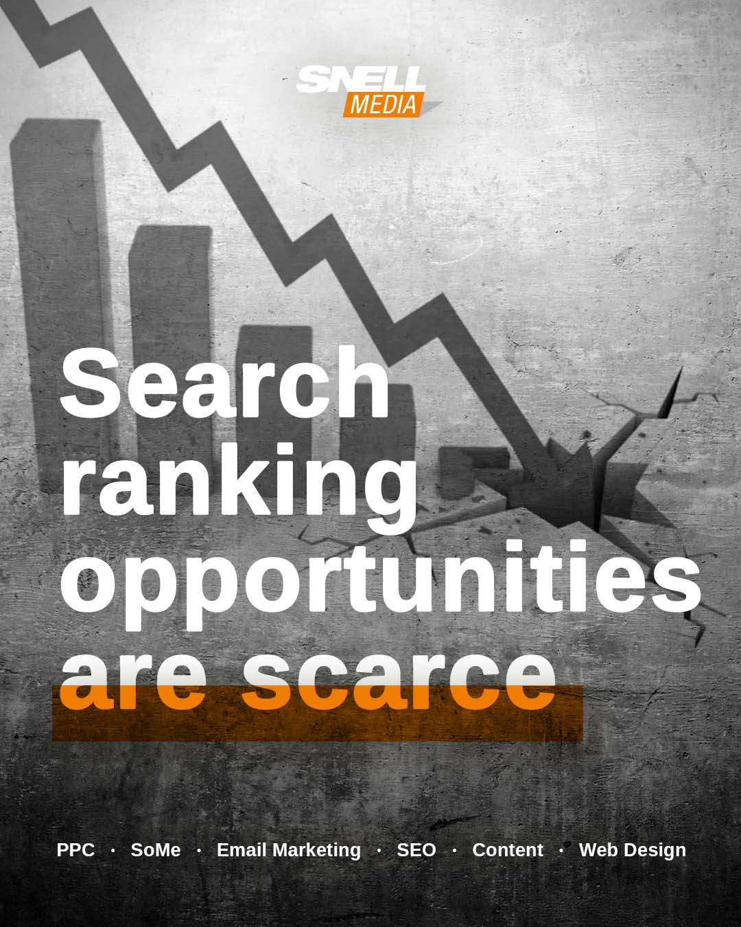 Search Ranking Opportunities are Scarce