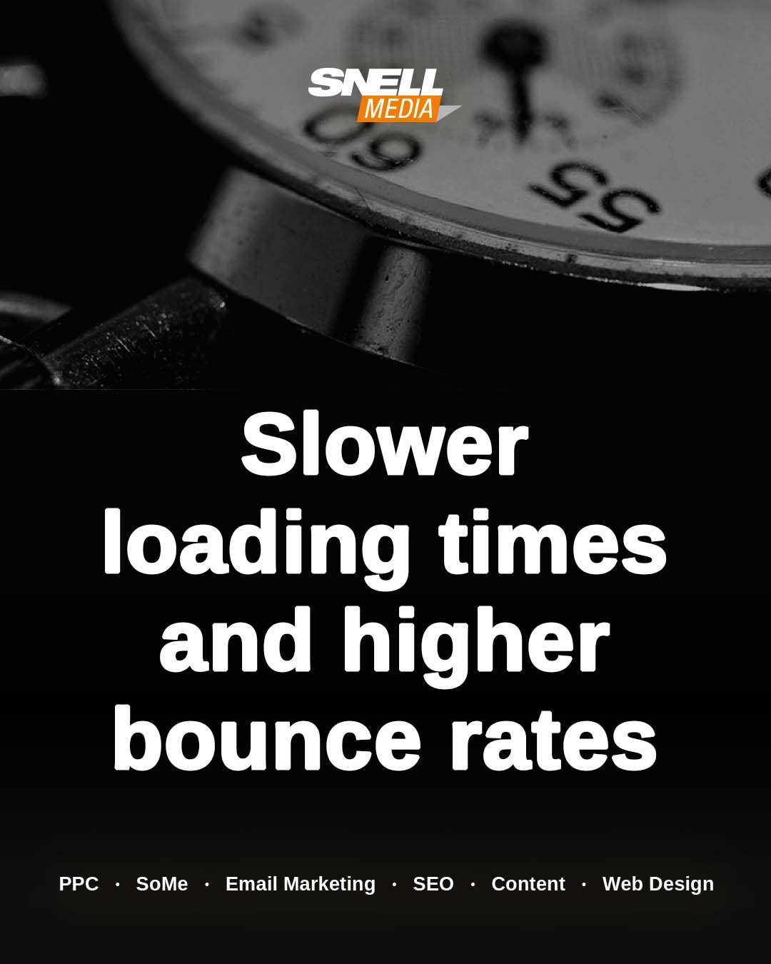 Slower Loading Times and Higher Bounce Rates