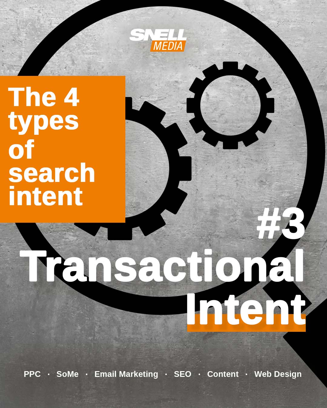 The 4 Types of Search Intent3