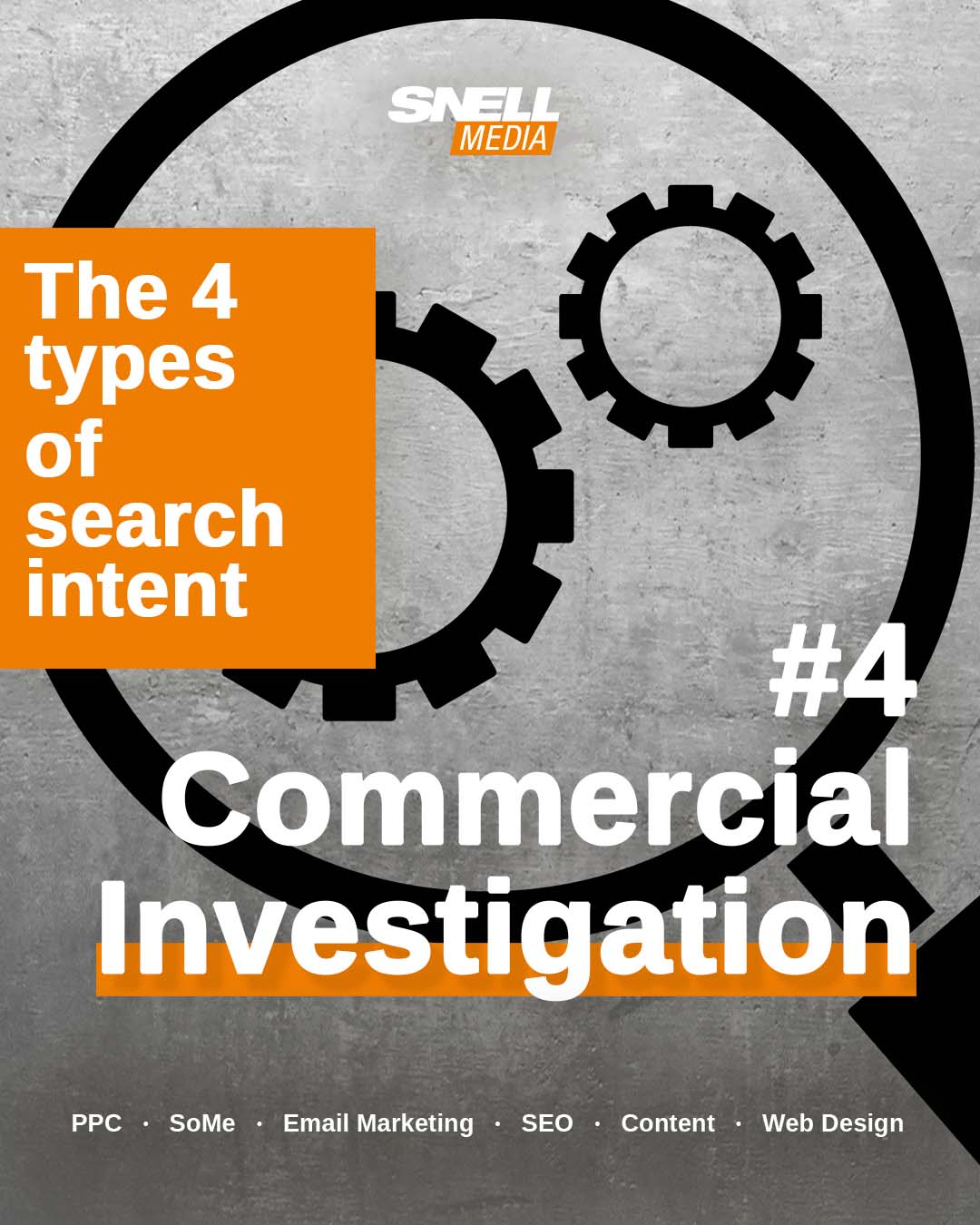 The 4 Types of Search Intent4