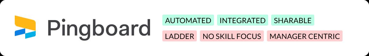 Pingboard - Org chart