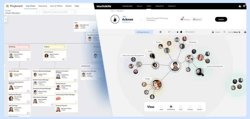 The best (and not so great) organizational chart softwares in the market