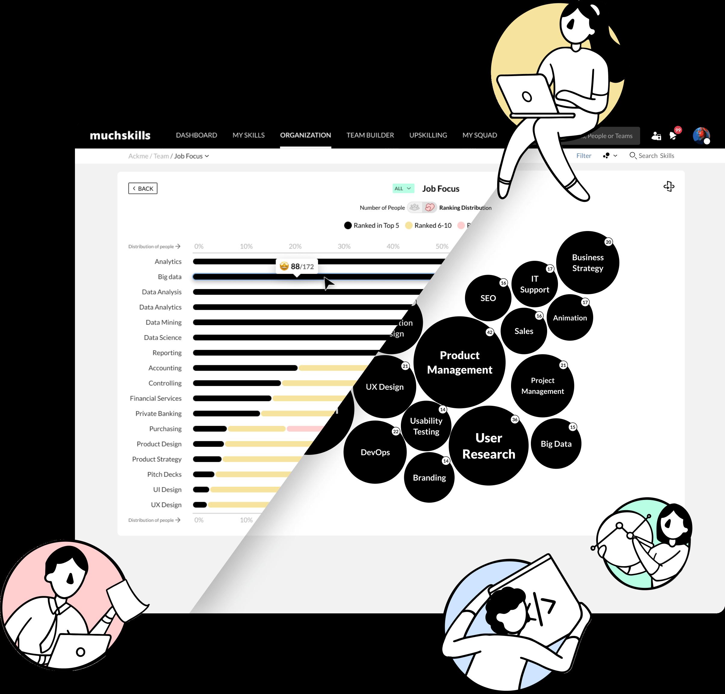 Team Overview on MuchSkills - the modern skills matrix